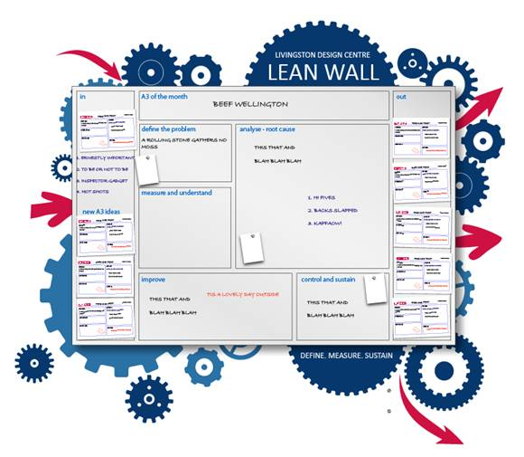example of a lean wall layout