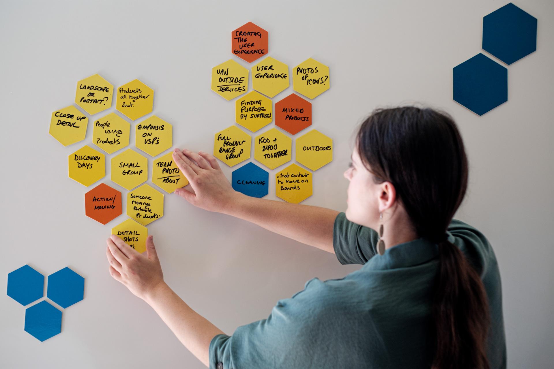 visual thinking process