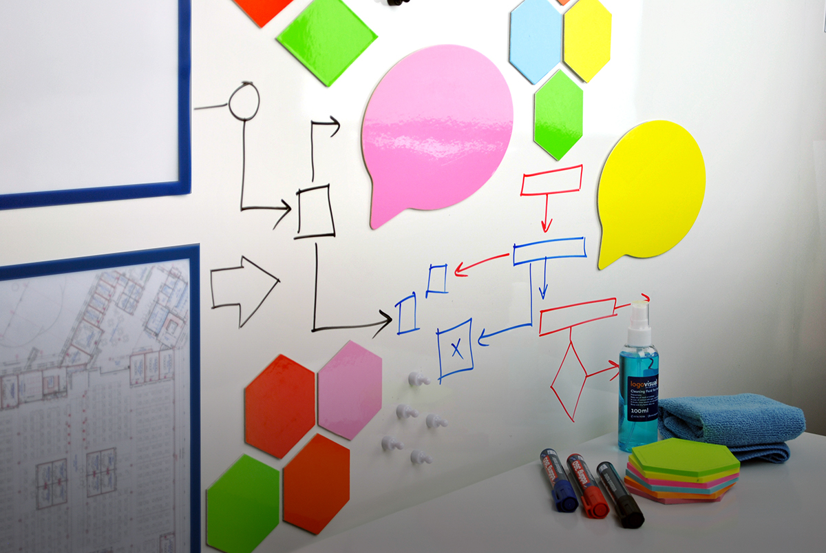 https://www.logovisual.com/wp-content/uploads/2021/08/Visual-Thinking-Kit-2.jpg