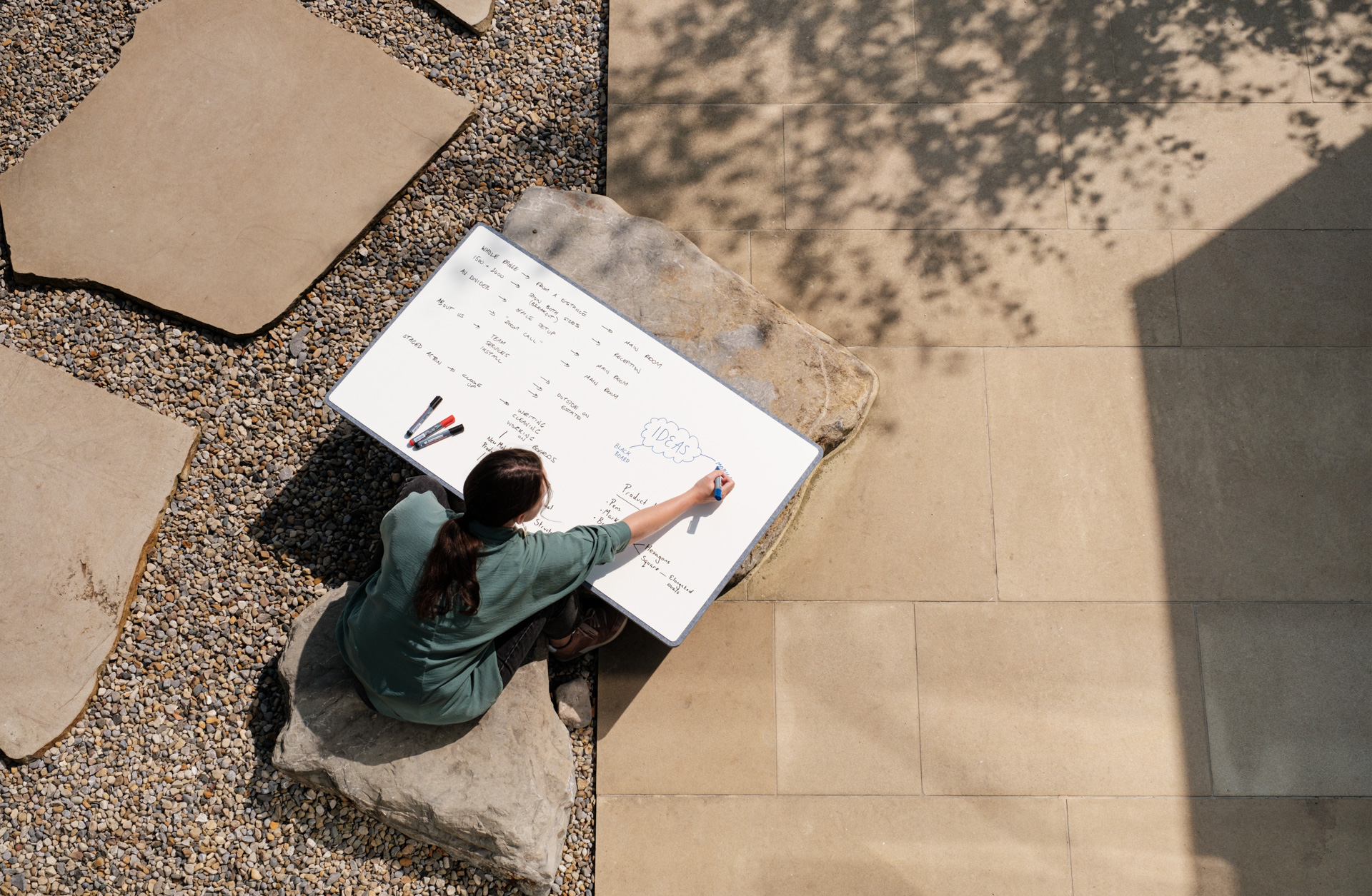 ThinkingWall Jotter portable whiteboard