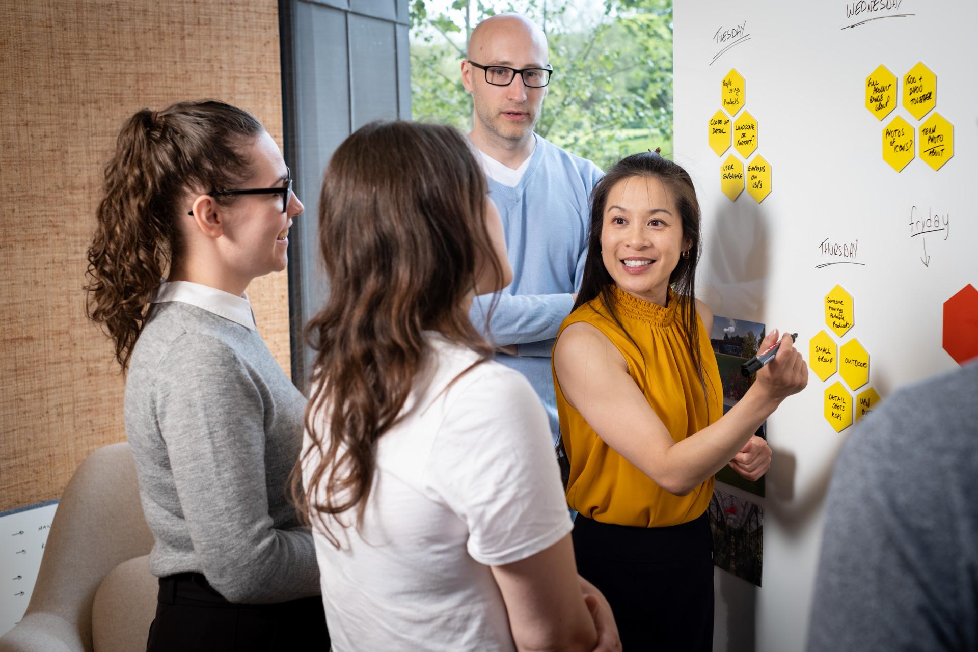 LVT brainstorming whiteboard session